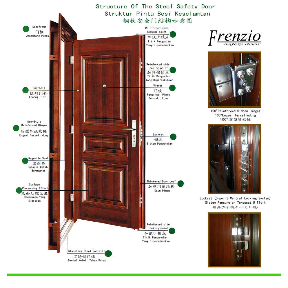 Structure Of The Frenzio Safety Door  sc 1 th 225 & Grannon Marketing Sdn Bhd - Door - Safety in Pahang