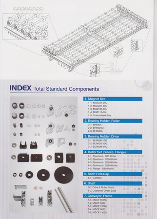 Flat Panel Display handling components
