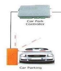 Car Parking Access System