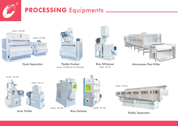 Processing Equipments