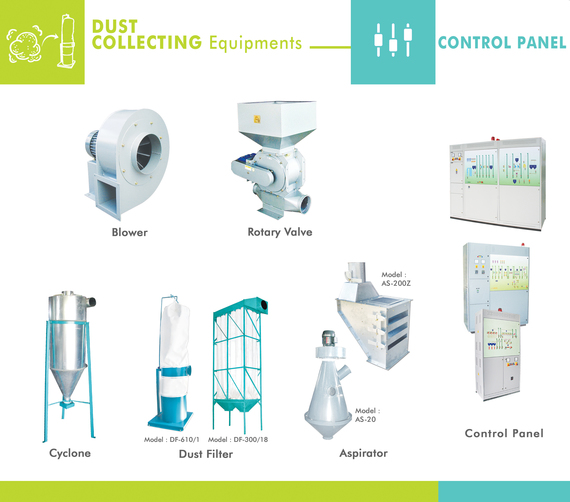 Dust Collecting Equipment & Control Panel