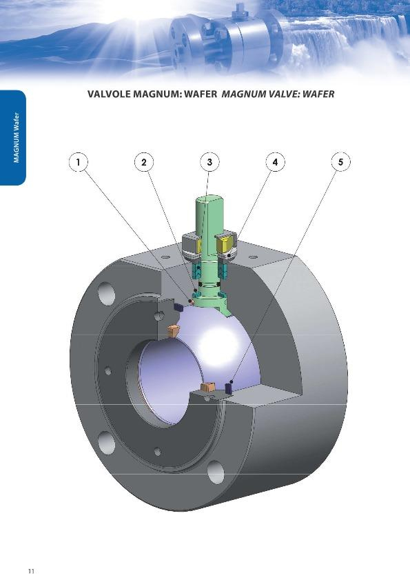 OMAL MAGNUM Wafer Ball Valve