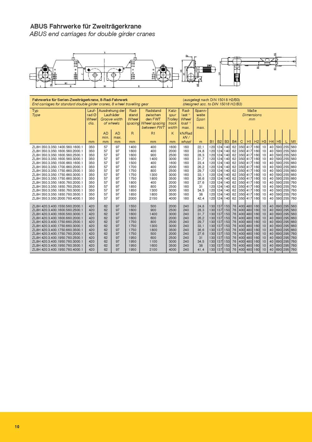 Crane Panel Wiring Diagram The Best Of 2018 Abus Overhead Or Eot Power You