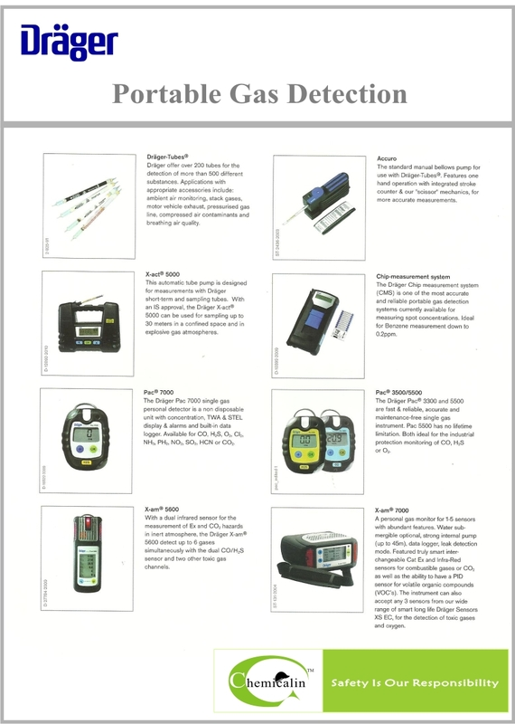 DRAGER PORTABLE GAS DETECTION