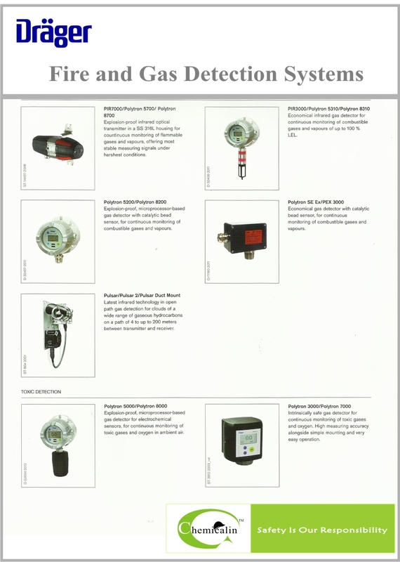 fire and gas detection systems