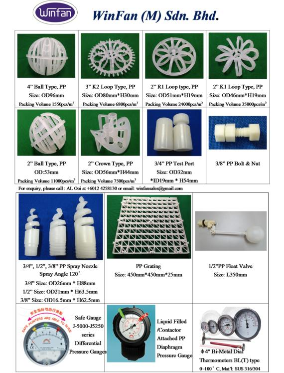 Scrubbers parts