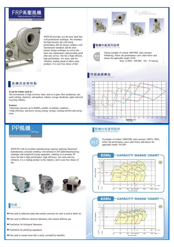 Winfan(M) Catalog   rev3 small files pg3