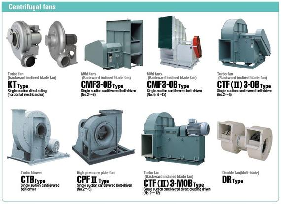 Centrifugal fans 2