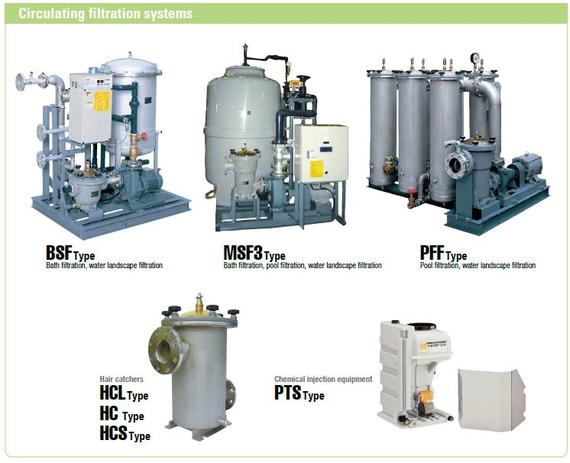 Circulating filtration systems