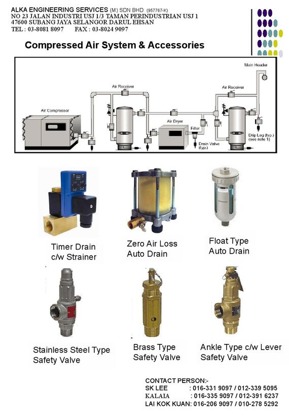 Alka Engineering Services (M) Sdn. Bhd. - Air Compressors in Selangor