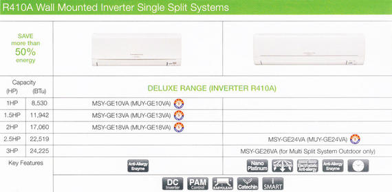 R410A Wall Mounted Inverter Single Split Systems