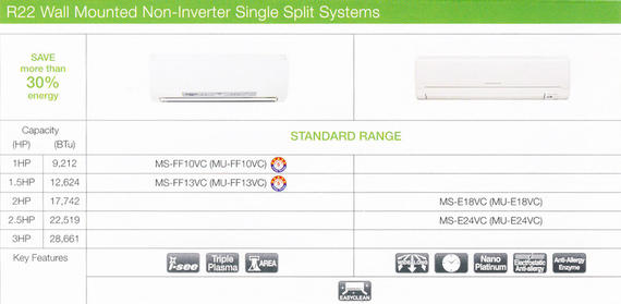 R22 Wall Mounted Non Inverter Single Split Systems