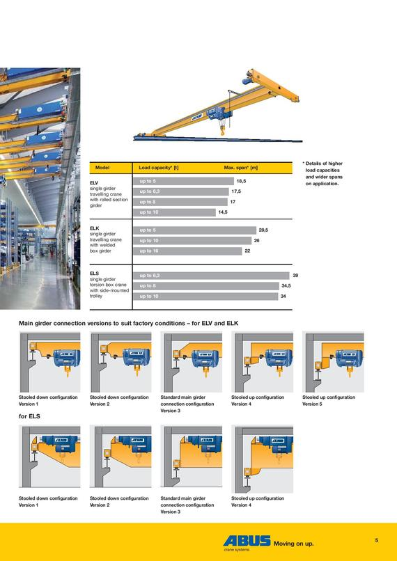 overhead crane page 005