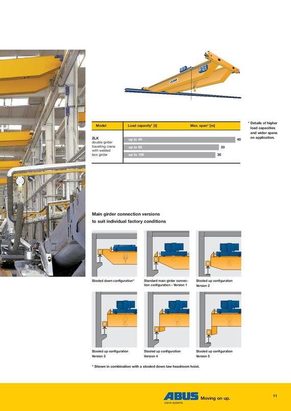 overhead crane page 011