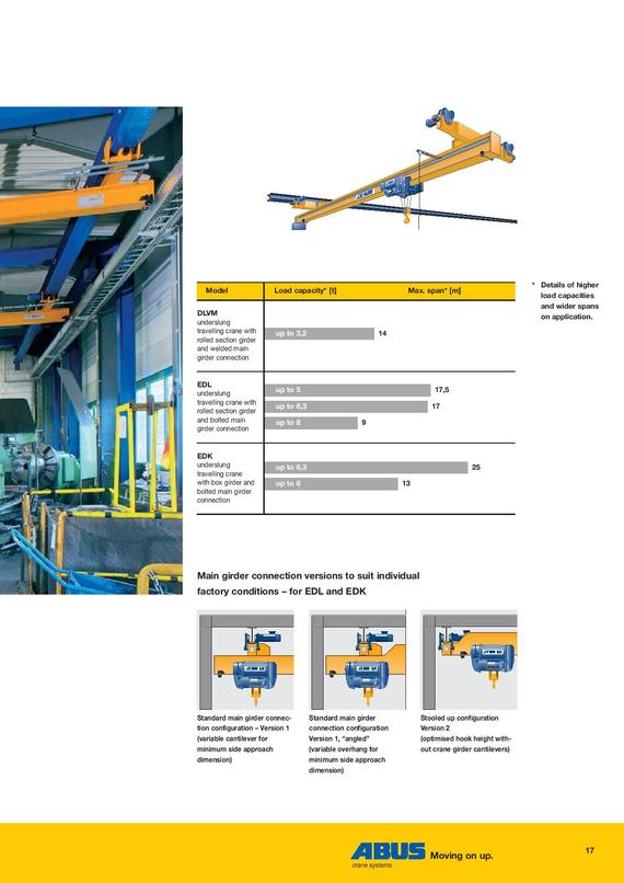 overhead crane page 017