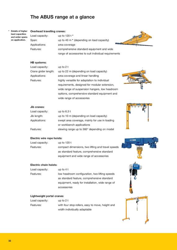 overhead crane page 032