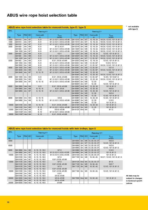 Galleries - TN CRANE SYSTEMS SDN. BHD.