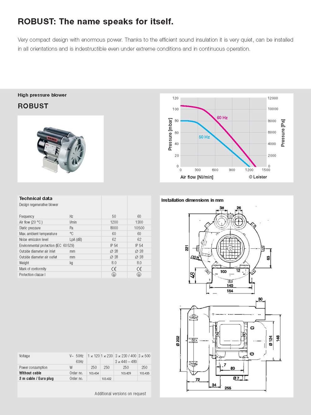 Leister Aso Blower : Robust leister process heat sil technology sdn bhd