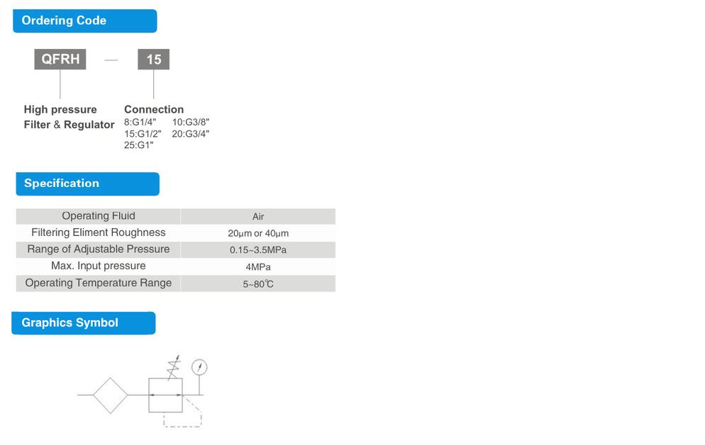 H Series High Pressure Filter Regulator Penang