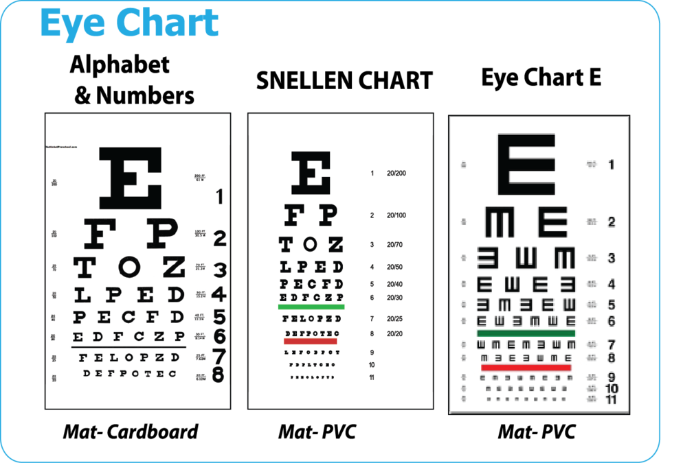 Eye Chart Equipment Zipper Resources Sdn Bhd