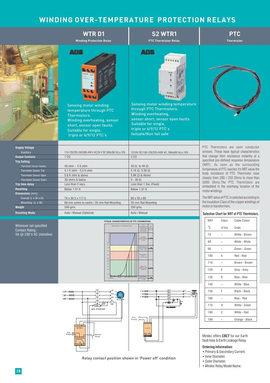 Motor / Pump Protection Relays