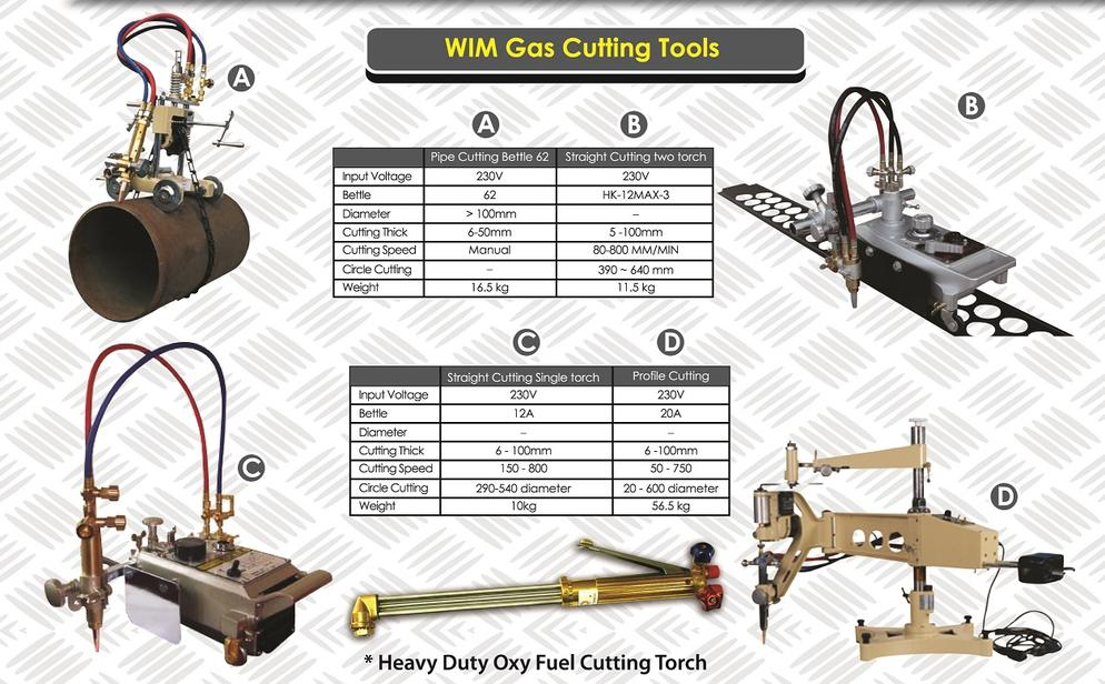 WIM Gas Cutting Tools