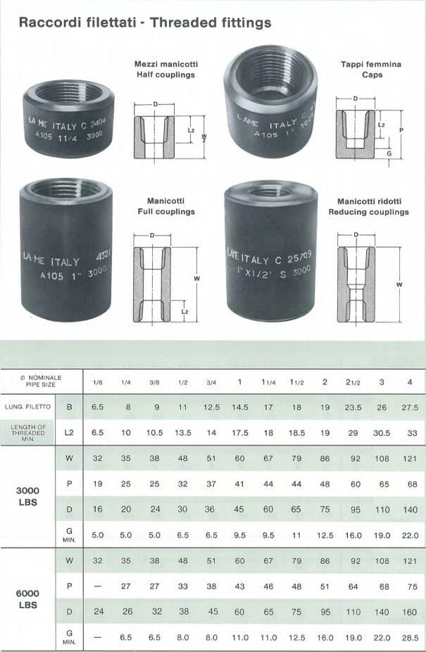 A carbon and stainless steel fittings malaysia
