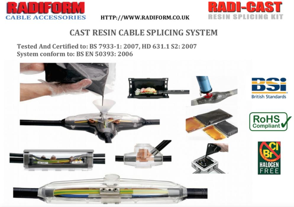 High Voltage Cable Splicing Certification : Radiform rcgt a sj cable joint kabac accessori