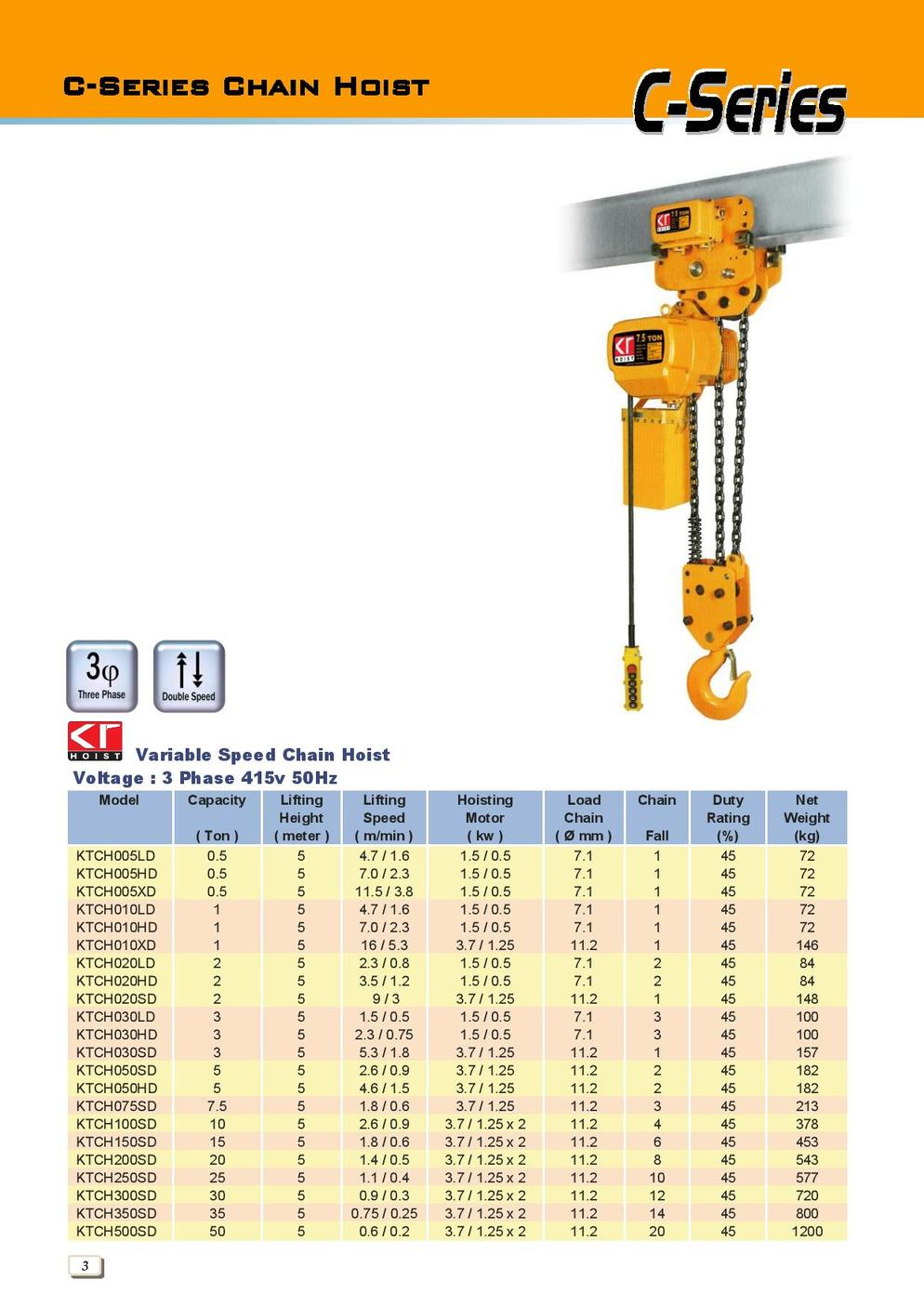 KT ELECTRIC CHAIN HOIST