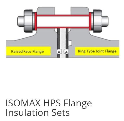 ISOMAX HPS Flange Insulation Sets