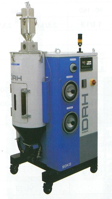 DRH Series Dessicant Dehumidifying Dryers