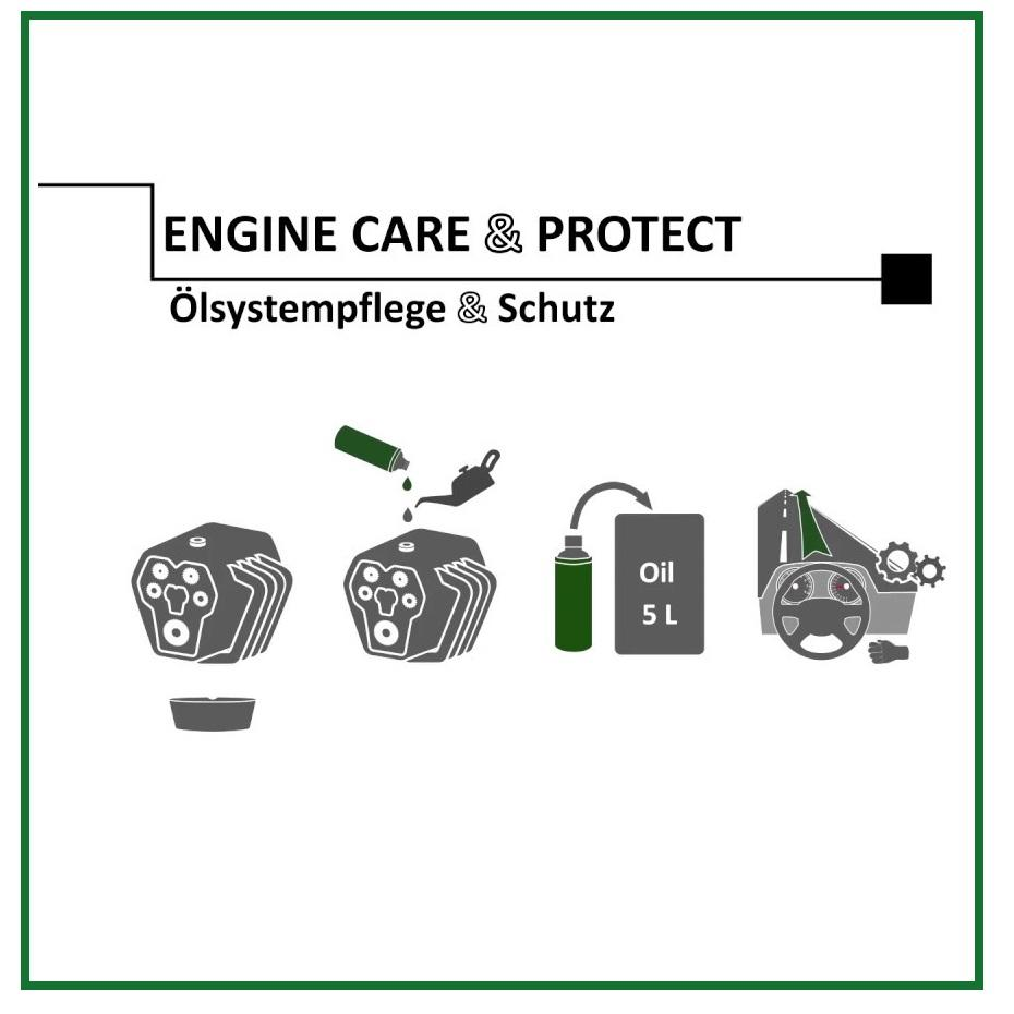 ENGINE CARE & PROTECT