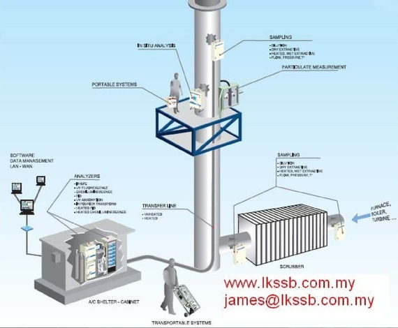 Lks M Sdn Bhd Instrumentation Equipment Amp Supplies
