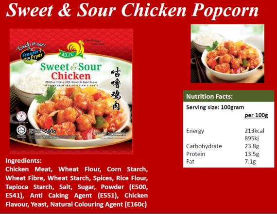 Sweet & Sour Chicken Popcorn