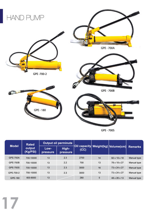Hydraulic Pump Tools