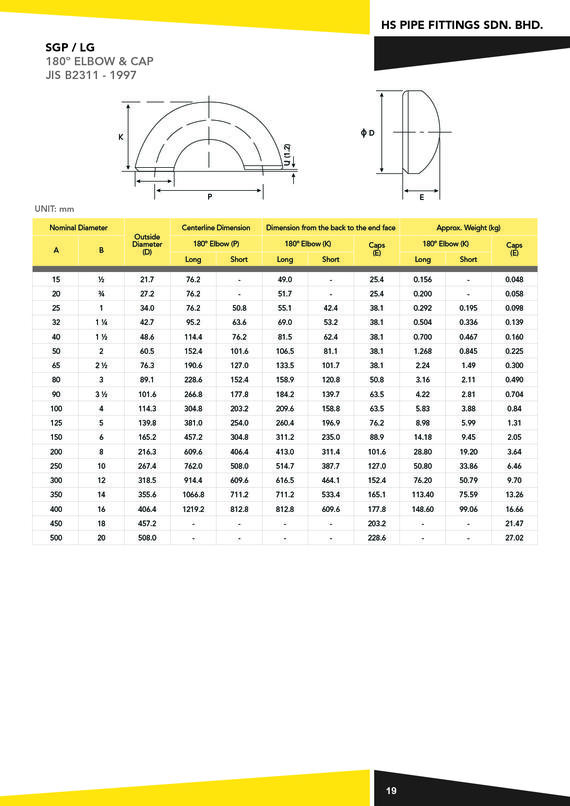 ANSI & ASME/ASTM ANSI PIPE SCHEDULE 3