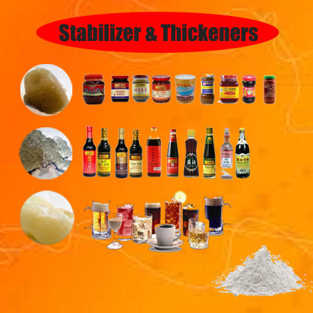 Food Stabilizer & Thickeners