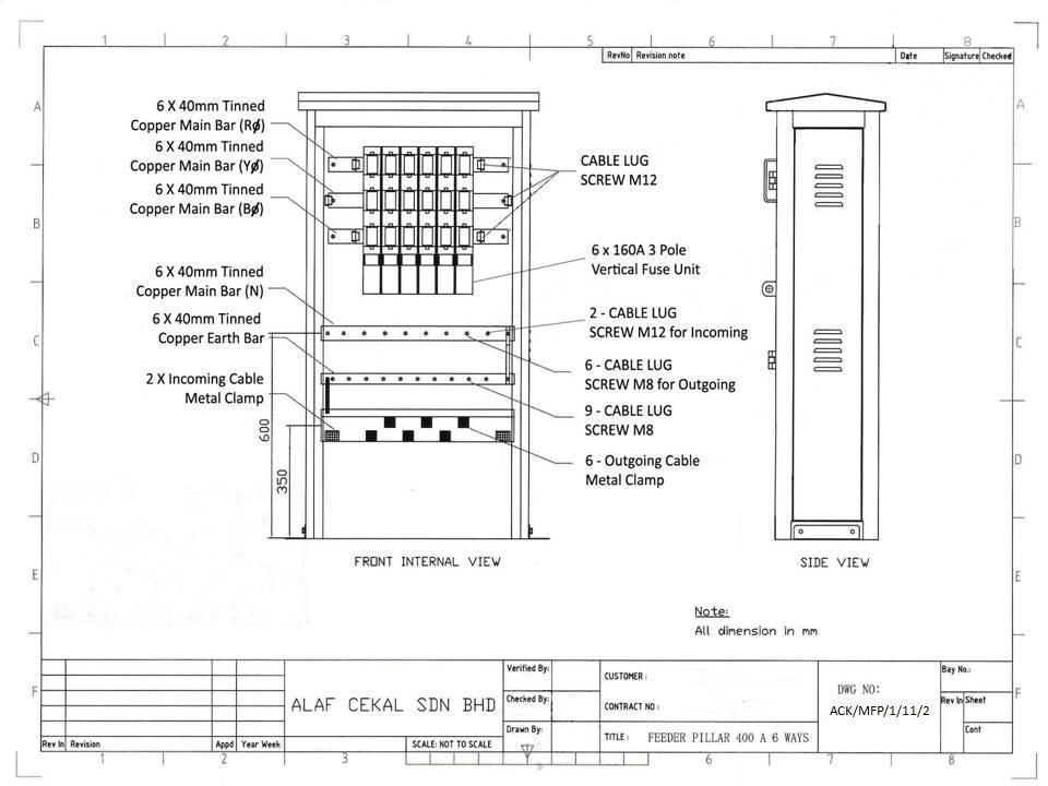 Fuse Box Doors Red Box Door Wiring Diagram Odicis